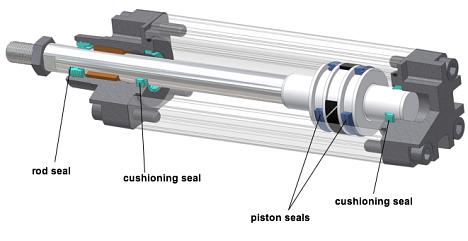 how to change seals in hydraulic ram