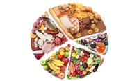 2013 Canadian Food Industry Report now available