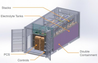 The components of one of Imergy's large-scale storage platforms. The 200 kWh-capacity battery is housed within a waterproof enclosure six by 2.4 metres wide (20 by eight feet). PHOTO: Imergy Power Systems